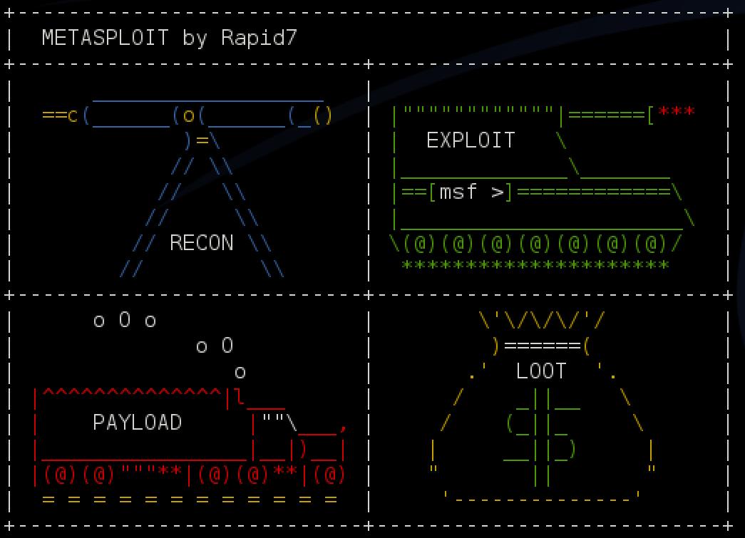 Metasploit的射频收发器功能 | Metasploit's RF Transceiver Capabilities