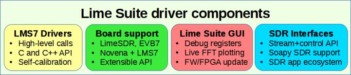 Lime_suite_comps